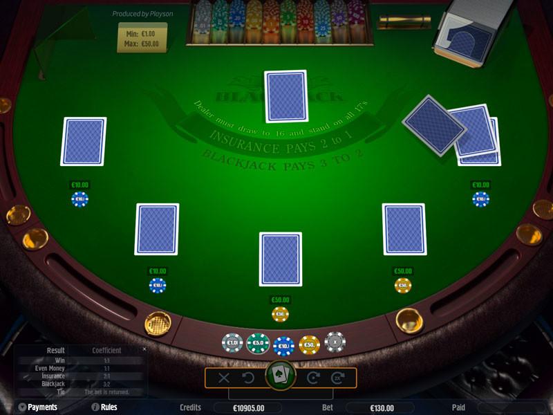 Überblick über das populärste Casinospiel